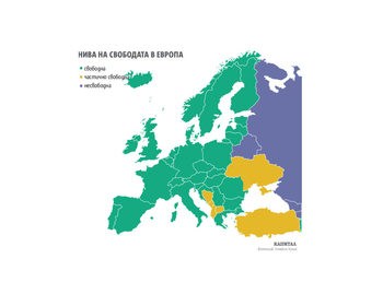 Freedom House: България е свободна колкото Самоа и Израел