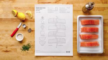 Иновация от ИКЕА : Готвенето никога не е било по-лесно и интересно