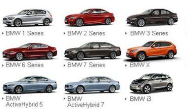 Колко и какви коли продава BMW у нас