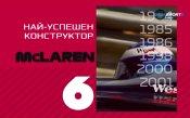 Статистика от Гран При на Австрия през годините