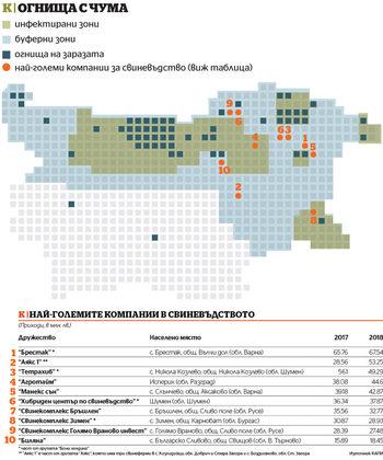 ЕК ще финансира, но и ще одитира мерките срещу чумата по свинете в България