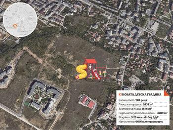 """Седем оферти за първата детска градина в """"Манастирски ливади-изток"""""""